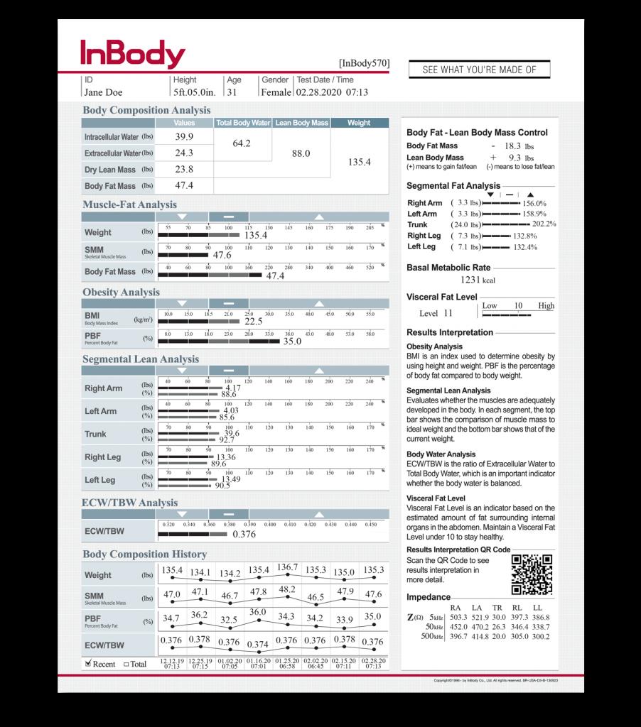 inbody scan example buffalo ny